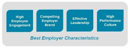 Best Empoyer Characteristics