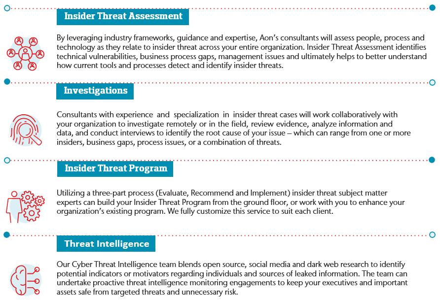 Aon's Insider Threat Capabilities Overview   Insider Threat Assessment, Investigations, Insider Threat Program and Threat Intelligence.
