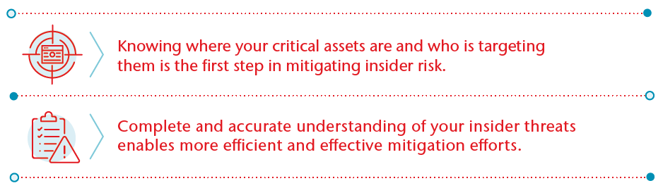 Orient and Scope   Knowing where your critical assets are an who is targeting them is the first step in mitigating insider risk. Complete and accurate understanding of your insider threats enables more efficient and effective mitigation efforts.