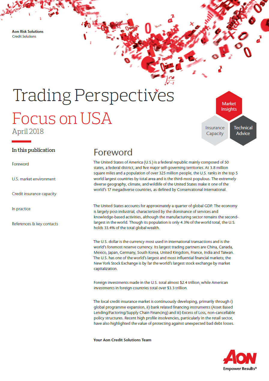 Trading Perspectives USA