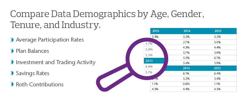 compare data demographics by age, gender, tenure and industry