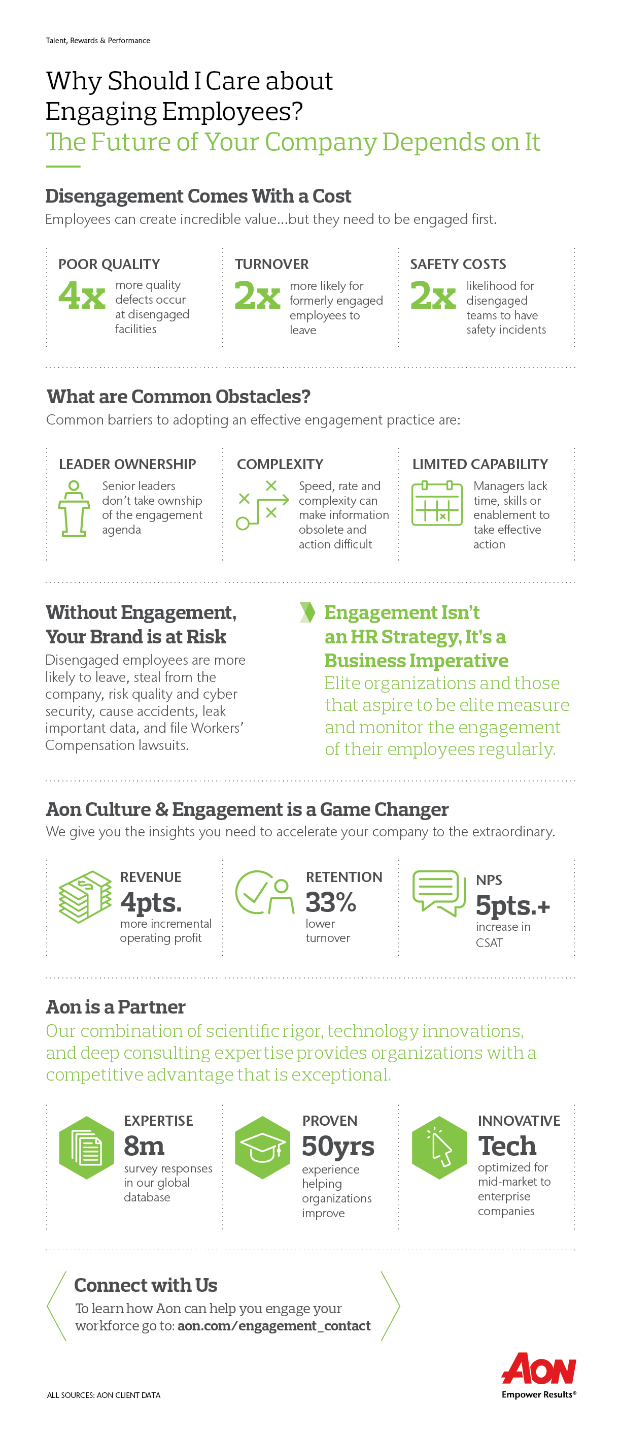 Why Engage Your Employees, Infographic