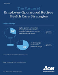 2014 Retiree Health Care Survey
