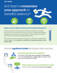 Benefits Delivery Infographic