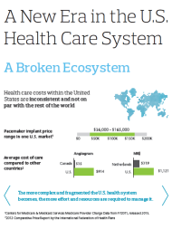 A New Era in the U.S. Health Care System Infographic