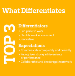 What Differentiates?