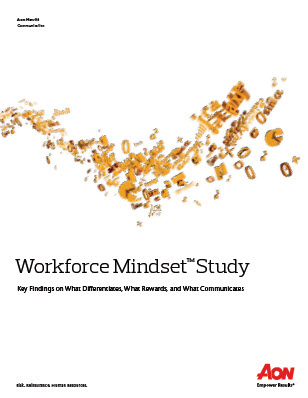 Workforce Mindset Study