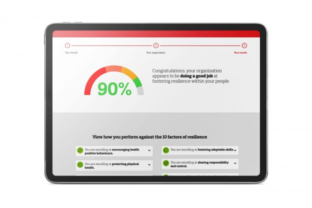 An example of the Aon rising resilient self-assessment tool output