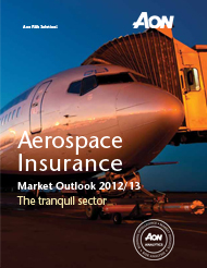 Aerospace Insurance Market Outlook