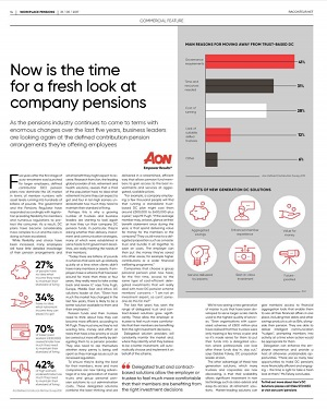 Now is the time for a fresh look at company pensions