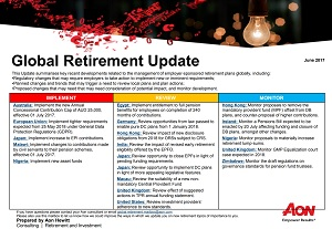 Global Retirement Update - June 2017