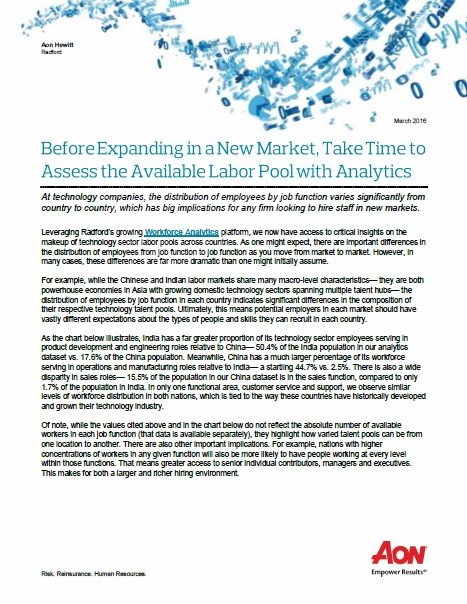 Before Expanding in a New Market, Take Time to Assess the Available Labor Pool with Analytics