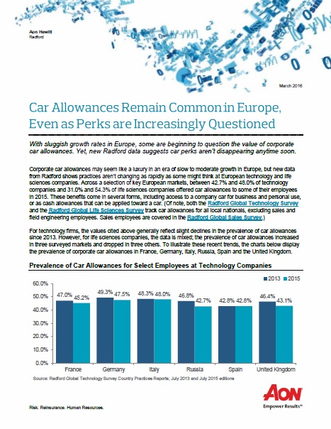 Car Allowances Remain Common in Europe, Even as Perks are Inreasingly Questioned